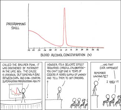 xkcd_balmers_peak_programming