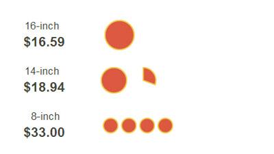 Perbandingan pizza berukuran 16 inci, 14 inci, dan 8 inci
