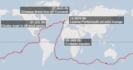 Inilah rute keliling dunia yang dilakukan oleh Laura Dekker