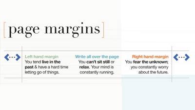 Spasi pinggiran kertas juga berbicara mengenai kepribadian seseorang dalam grafologi