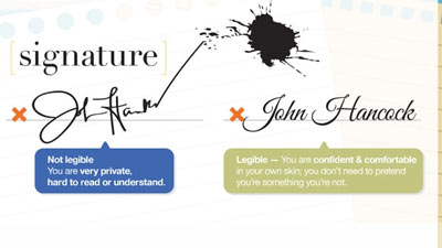 kejelasan dari tanda tangan seseorang menentukan karakternya secara pribadi