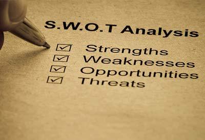 Analisis SWOT terbagi atas Kekuatan, Kelemahan, Kesempatan, dan Pesaing