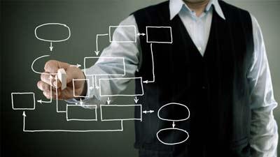 Ketahui metode kerja yang paling cocok untuk Anda agar Anda dapat bekerja dengan cerdas bukan sekedar keras