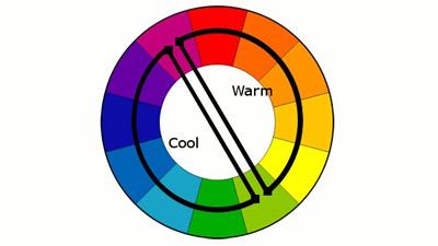 Pembagian roda warna menjadi warna sejuk dan warna hangat