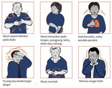 gejala umum penyakit jantung